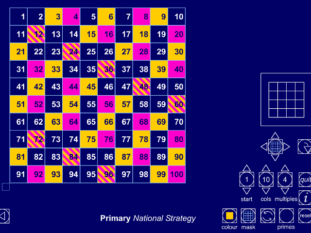itp-number-grid