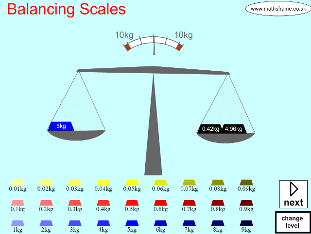 g-and-kg-balancing-scales